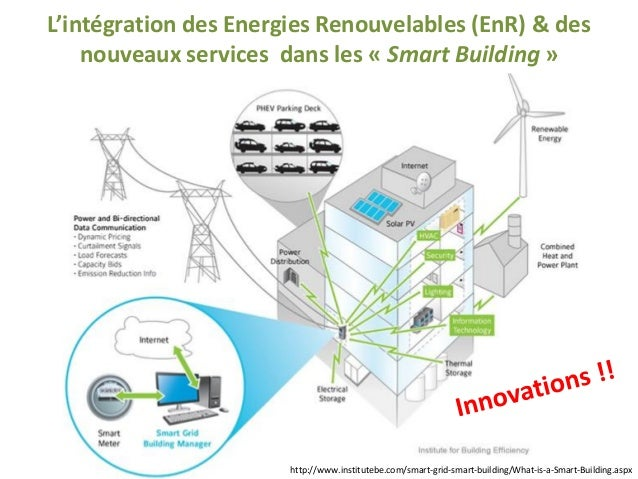 L'intégration des Energies Renouvelables (EnR) & des nouveaux services dans les «Smart Building»  http://www.institutebe.c...