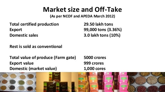 Market size and Off-Take  (As per NCOF and APEDA March 2012)  Total certified production 29.50 lakh tons  Export 99,000 to...