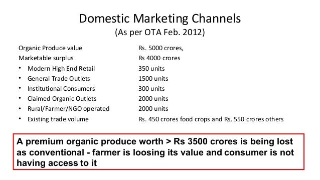Domestic Marketing Channels  (As per OTA Feb. 2012)  Organic Produce value Rs. 5000 crores,  Marketable surplus Rs 4000 cr...