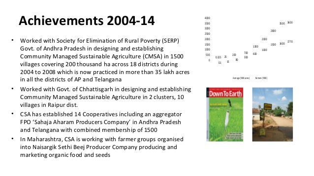 Achievements 2004-14  • Worked with Society for Elimination of Rural Poverty (SERP)  Govt. of Andhra Pradesh in designing ...