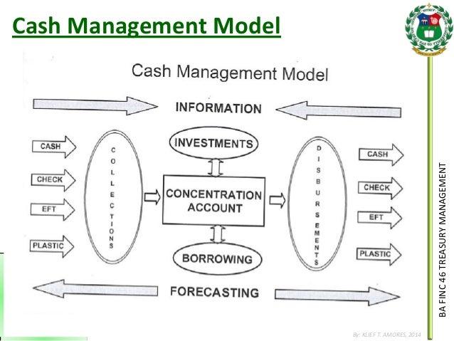 141124 cash management payment systems
