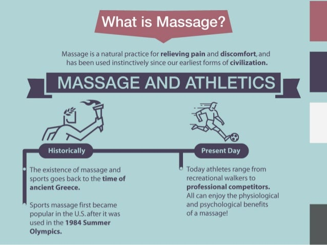 What is Massage?          Massage is a natural practice for relieving pain and discomfort,  and has been used instinctivel...