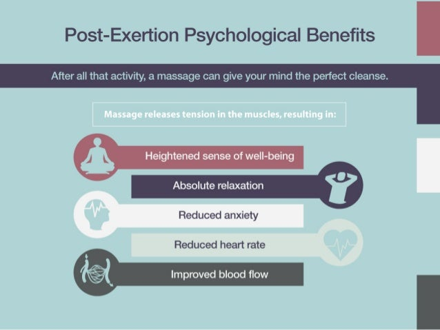 Post-Exertion Psychological Benefits     After all that activity,  a massage can give your mind the perfect cleanse.   Hei...