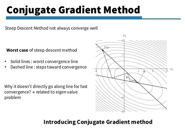 Solving Poisson Equation using Conjugate Gradient Method and
