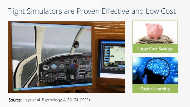 Flight Simulators are Proven Effective and Low Cost Large Cost Savings Faster Learning Source: Hays et al. Psychology 4, 6...