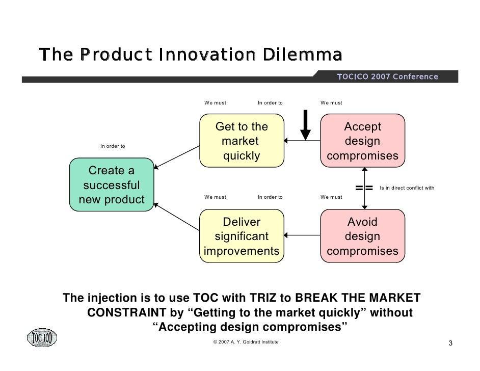 TRIZ + TOC Slide 3