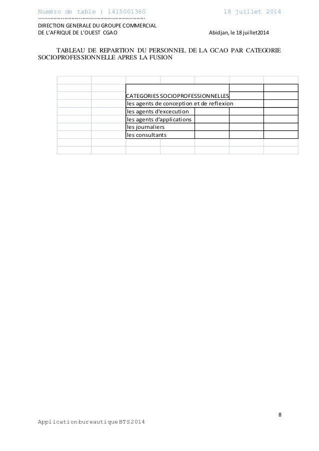 Numéro de table : 1415001360 18 juillet 2014 ----------------------------------------------------------- DIRECTION GENERAL...