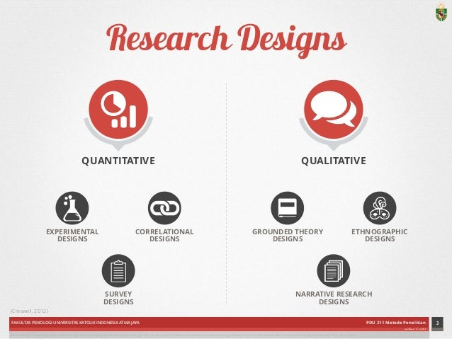 research methods and designs Research designs - different designs commonly used in research and experiments.