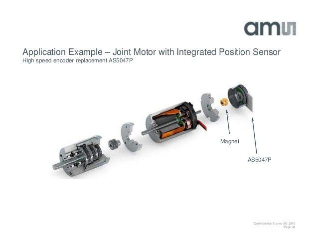 Sensors Offer Infinite Opportunities for Designing Robots