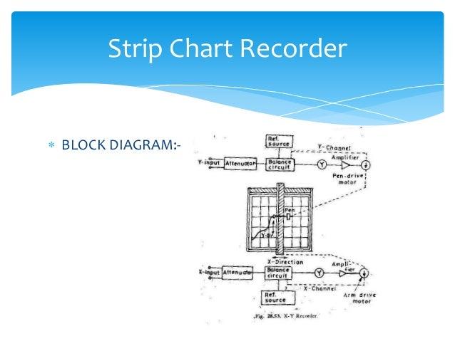 x y recorder block diagram