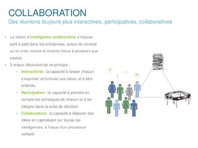COLLABORATION Des réunions toujours plus interactives, participatives, collaboratives ? ! … ?! • La notion d'intelligence ...