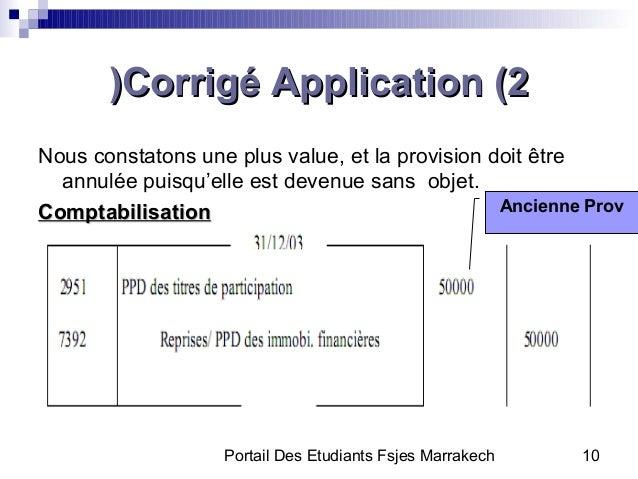 Portail Des Etudiants Fsjes Marrakech 10Corrigé Application (2Corrigé Application (2))Nous constatons une plus value, et l...