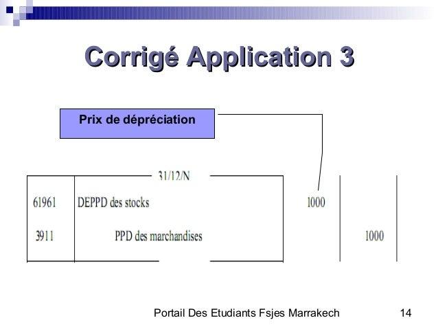 Portail Des Etudiants Fsjes Marrakech 14Corrigé Application 3Corrigé Application 3Prix de dépréciation