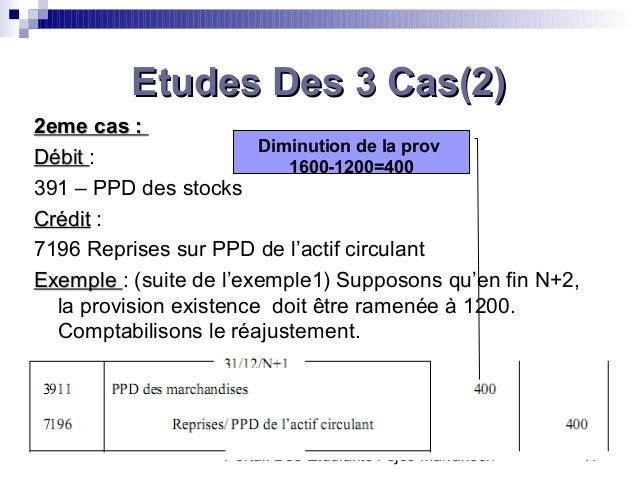 Portail Des Etudiants Fsjes Marrakech 17Etudes Des 3 Cas(2(Etudes Des 3 Cas(2(2eme cas :2eme cas :DébitDébit :391 – PPD de...