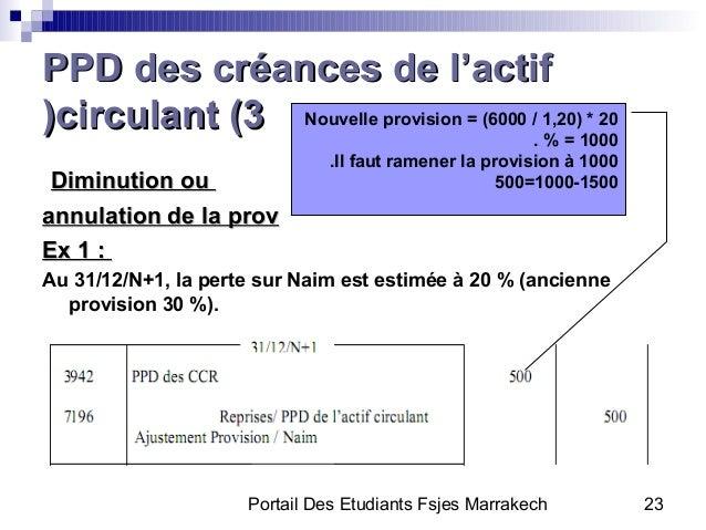 Portail Des Etudiants Fsjes Marrakech 23PPD des créances de l'actifPPD des créances de l'actifcirculant (3circulant (3((Di...
