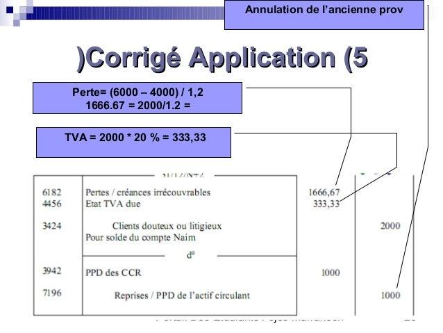 Portail Des Etudiants Fsjes Marrakech 26Corrigé Application (5Corrigé Application (5((Perte= (6000 – 4000( / 1,2=2000/1.2=...