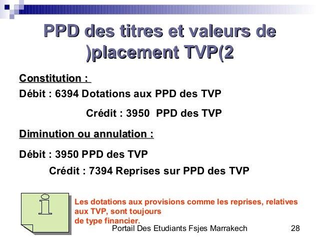Portail Des Etudiants Fsjes Marrakech 28PPD des titres et valeurs dePPD des titres et valeurs deplacement TVP(2placement T...