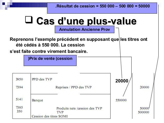 Portail Des Etudiants Fsjes Marrakech 31 Cas d'une plus-valueCas d'une plus-valueReprenons l'exemple précédent en supposa...