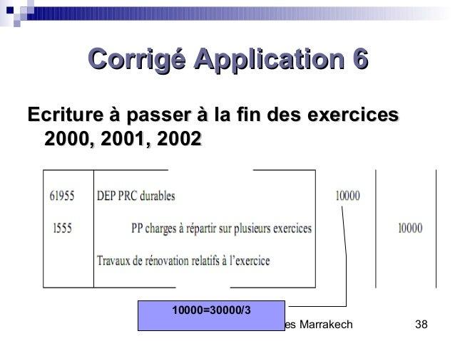Portail Des Etudiants Fsjes Marrakech 38Corrigé Application 6Corrigé Application 6Ecriture à passer à la fin des exercices...
