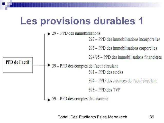 Portail Des Etudiants Fsjes Marrakech 39Les provisions durables 1