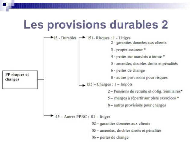 Portail Des Etudiants Fsjes Marrakech 40Les provisions durables 2