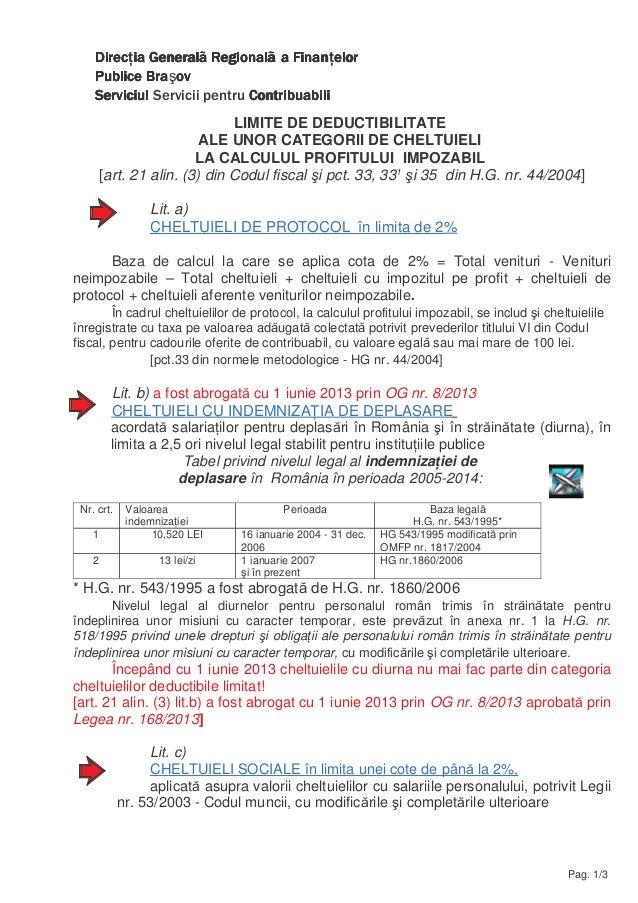 LIMITE DE DEDUCTIBILITATE ALE UNOR CATEGORII DE CHELTUIELI LA CALCULUL PROFITULUI IMPOZABIL [art. 21 alin. (3) din Codul f...