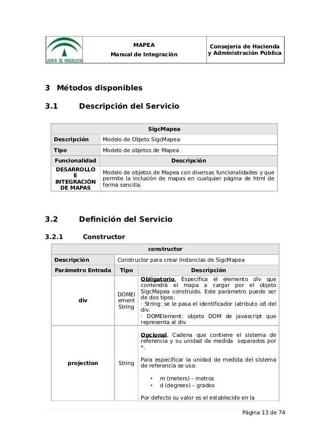 MAPEA Manual de Integración Consejería de Hacienda y Administración Pública 3 Métodos disponibles 3.1 Descripción del Serv...