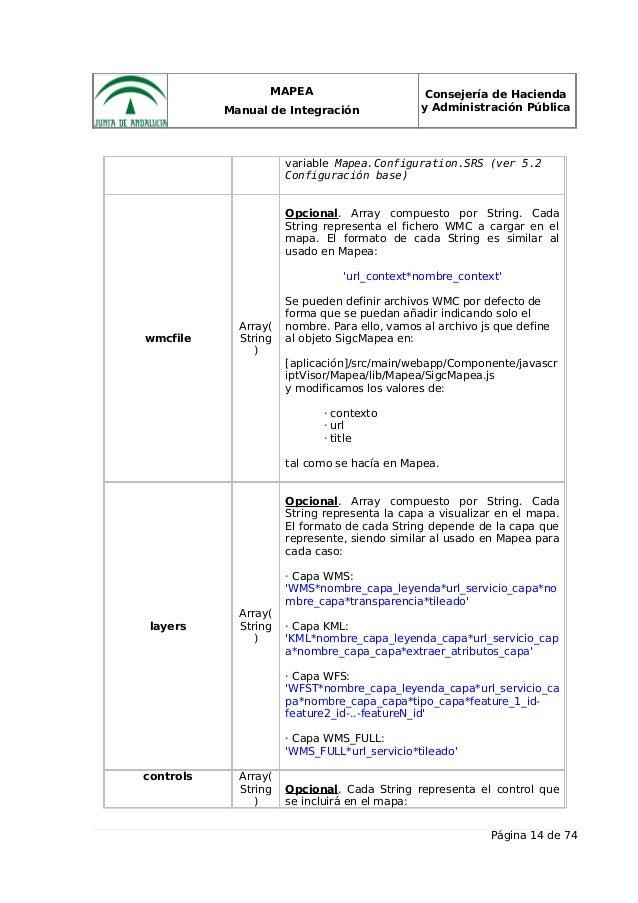 MAPEA Manual de Integración Consejería de Hacienda y Administración Pública variable Mapea.Configuration.SRS (ver 5.2 Conf...