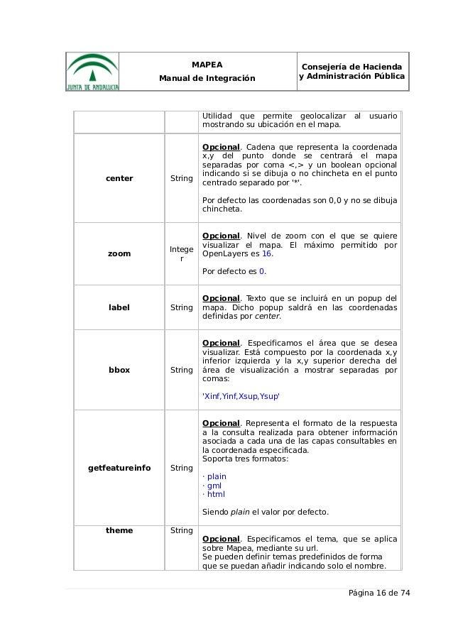 MAPEA Manual de Integración Consejería de Hacienda y Administración Pública Utilidad que permite geolocalizar al usuario m...
