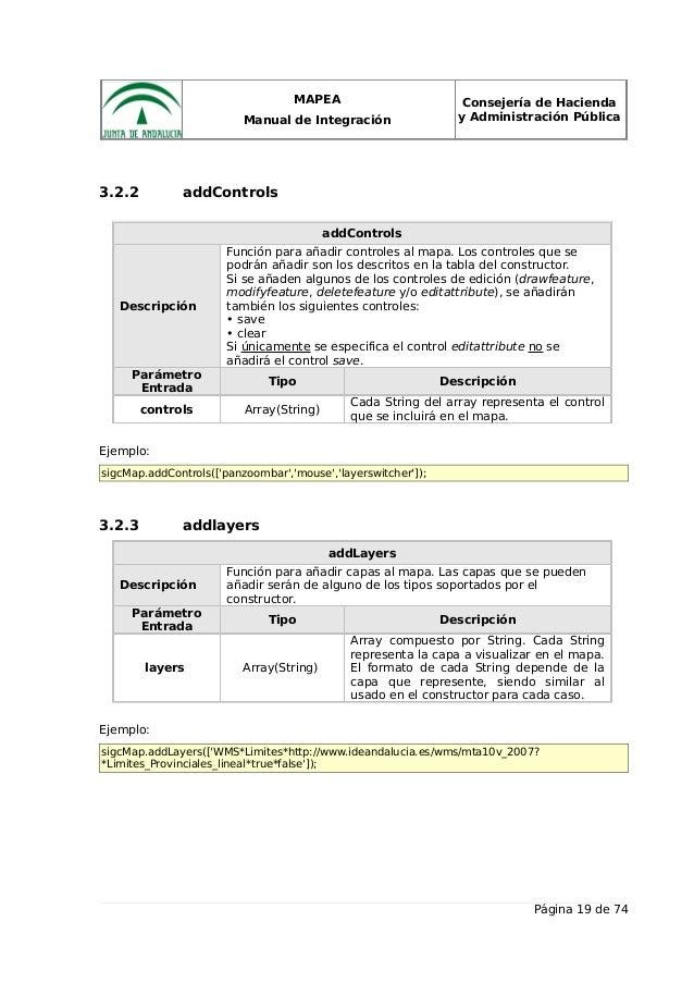MAPEA Manual de Integración Consejería de Hacienda y Administración Pública 3.2.2 addControls addControls Descripción Func...