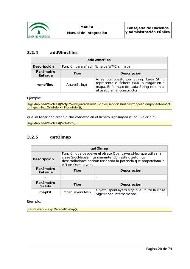 MAPEA Manual de Integración Consejería de Hacienda y Administración Pública 3.2.4 addWmcfiles addWmcfiles Descripción Func...
