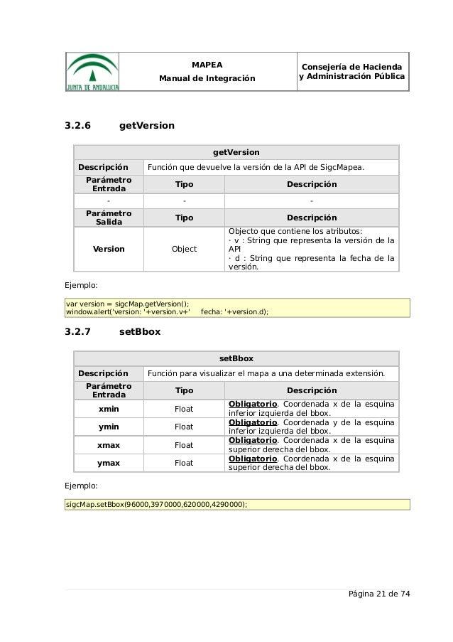 MAPEA Manual de Integración Consejería de Hacienda y Administración Pública 3.2.6 getVersion getVersion Descripción Funció...