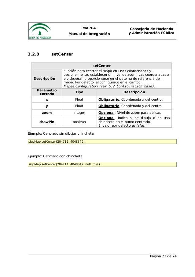 MAPEA Manual de Integración Consejería de Hacienda y Administración Pública 3.2.8 setCenter setCenter Descripción Función ...