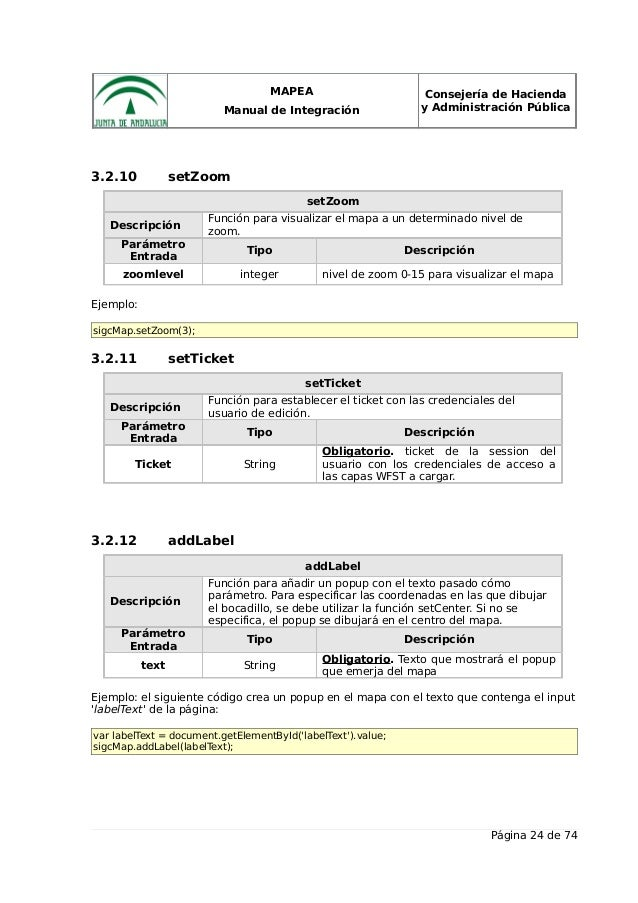 MAPEA Manual de Integración Consejería de Hacienda y Administración Pública 3.2.10 setZoom setZoom Descripción Función par...