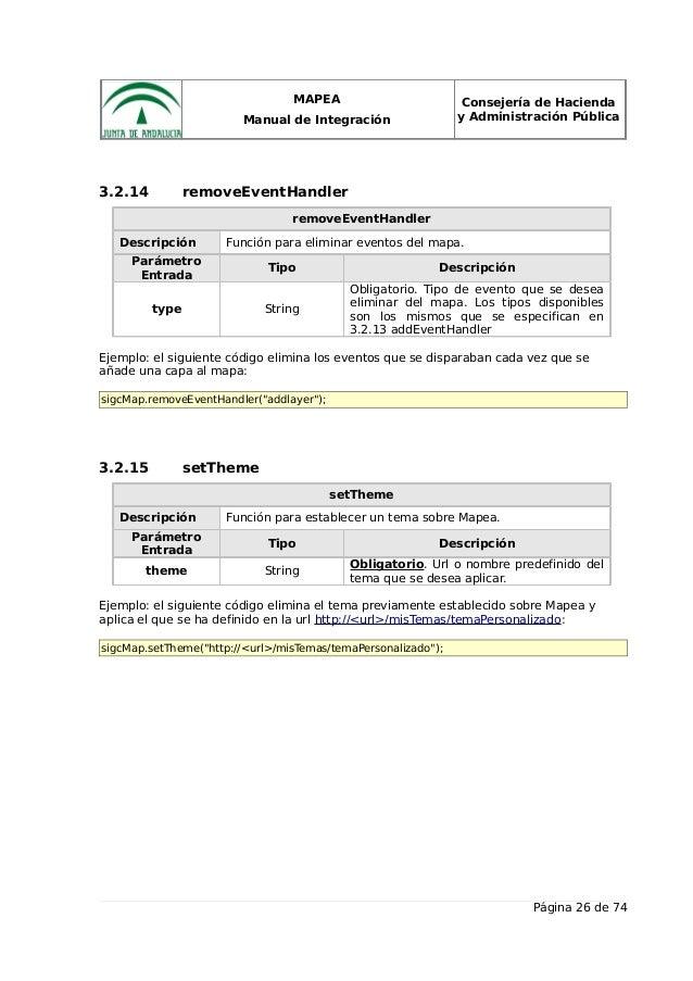 MAPEA Manual de Integración Consejería de Hacienda y Administración Pública 3.2.14 removeEventHandler removeEventHandler D...