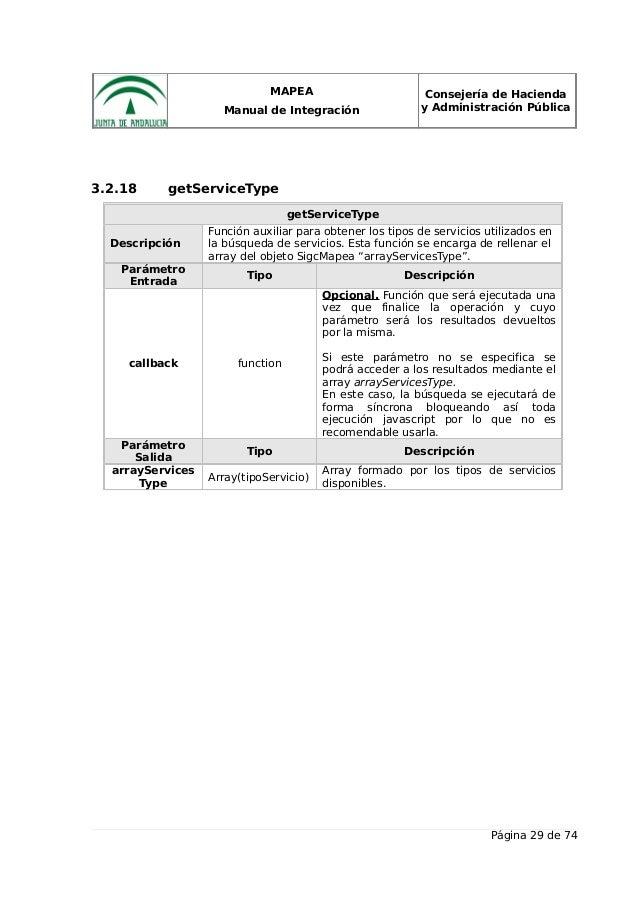 MAPEA Manual de Integración Consejería de Hacienda y Administración Pública 3.2.18 getServiceType getServiceType Descripci...