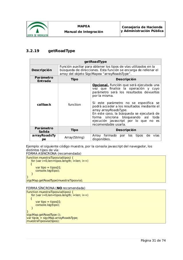 MAPEA Manual de Integración Consejería de Hacienda y Administración Pública 3.2.19 getRoadType getRoadType Descripción Fun...