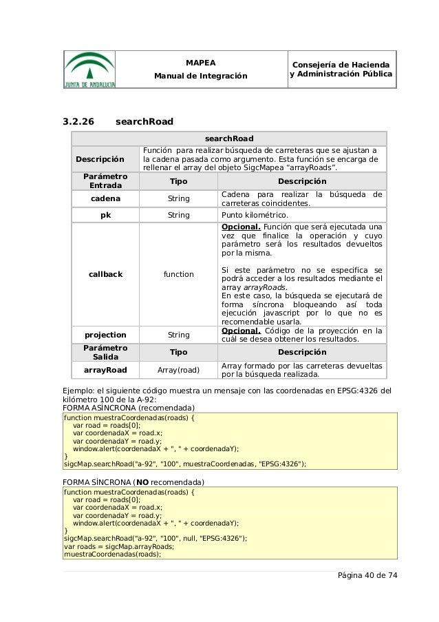 MAPEA Manual de Integración Consejería de Hacienda y Administración Pública 3.2.26 searchRoad searchRoad Descripción Funci...