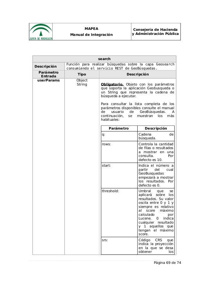 MAPEA Manual de Integración Consejería de Hacienda y Administración Pública search Descripción Función para realizar búsqu...