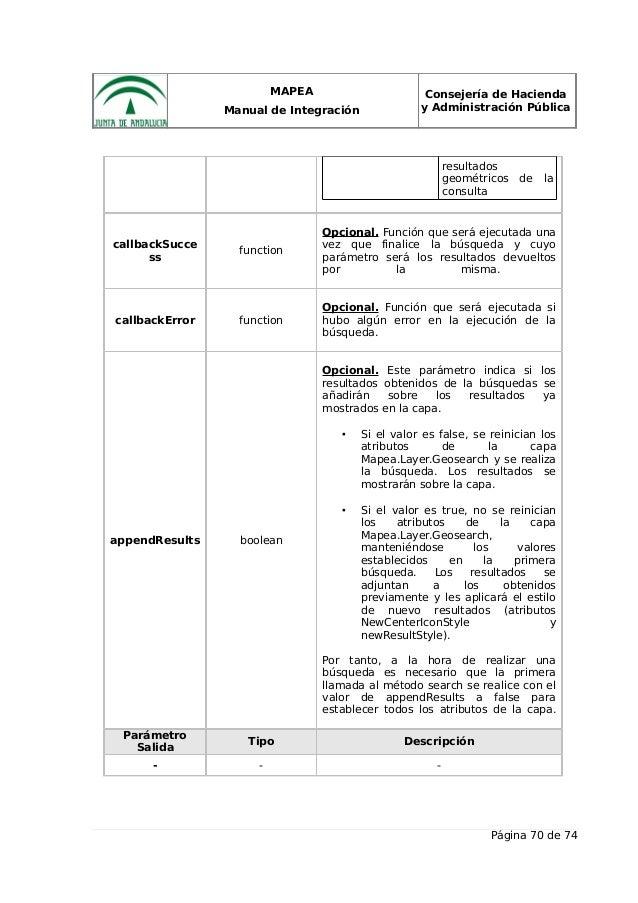 MAPEA Manual de Integración Consejería de Hacienda y Administración Pública resultados geométricos de la consulta callback...