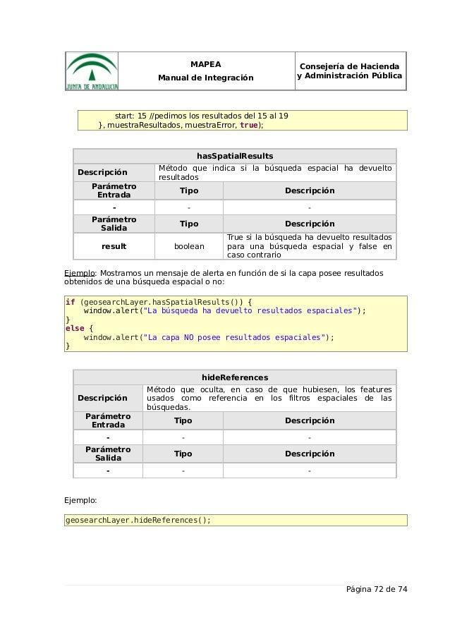 MAPEA Manual de Integración Consejería de Hacienda y Administración Pública start: 15 //pedimos los resultados del 15 al 1...