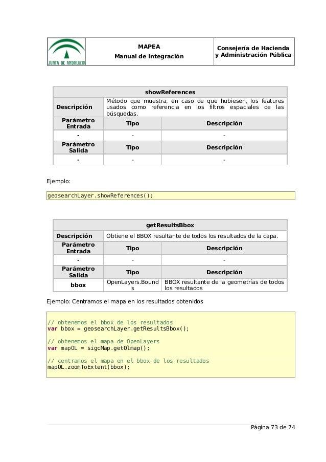 MAPEA Manual de Integración Consejería de Hacienda y Administración Pública showReferences Descripción Método que muestra,...