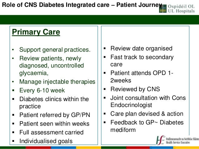 Anne O'Sullivan, CNS Diabetes