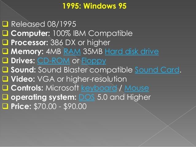 Windows Operating System