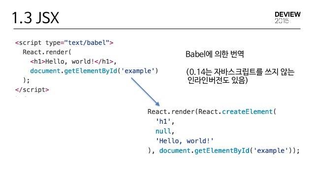 1.4 Hello, class HelloClass란 이름으로 컴포넌트 생성. 클래스명은 대문자로 시작. JSX를 리턴하는 함수를 render에 작성한 HelloClass 객체를 화면에 표시. React.render에...