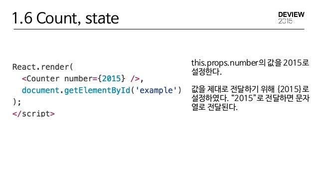 1.7 Multiple Components AvatarRender ProfilePic ProfileLink