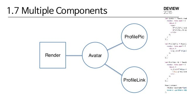atar ProfilePic ProfileLink 1.7 Multiple Components
