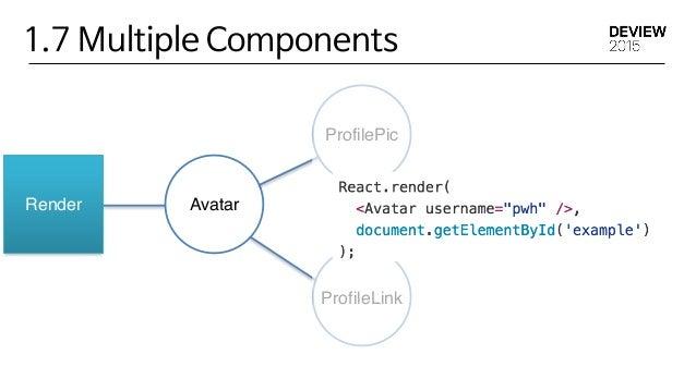 ar ProfilePic ProfileLink 1.7 Multiple Components