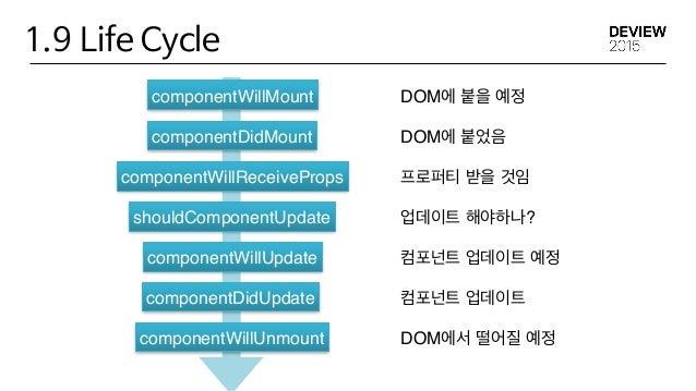 2.2 웹팩, 스태틱 버전 패키지 설치 npm install webpack -g npm install babel-core —―save-dev npm install babel-loader —―save-dev  npm ...