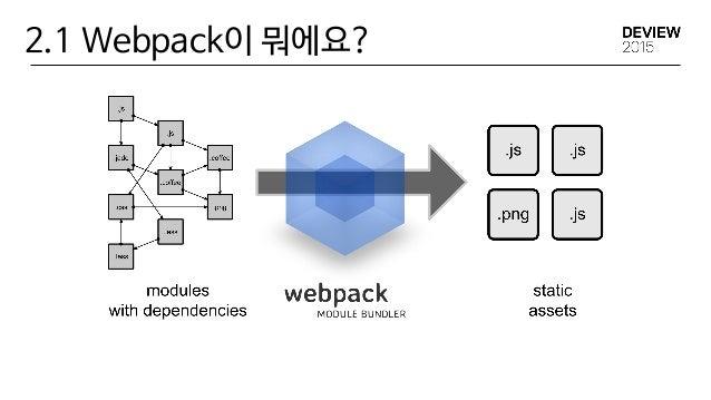 2.4 웹팩, hello.jsx 별도의 JSX 파일에서는 CommonJs의 방식으로 react를 참조해야 합니다. document를 참조할 때는 HTML에서 head가 아닌 body에서 참조해야한다.